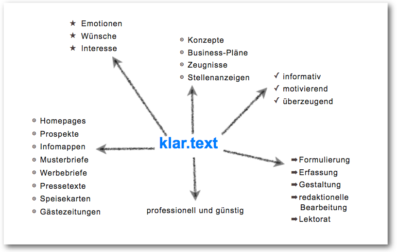 chart_klartext