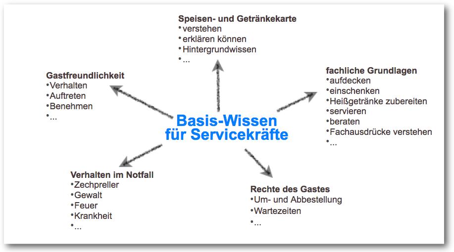 chart_kurs_service